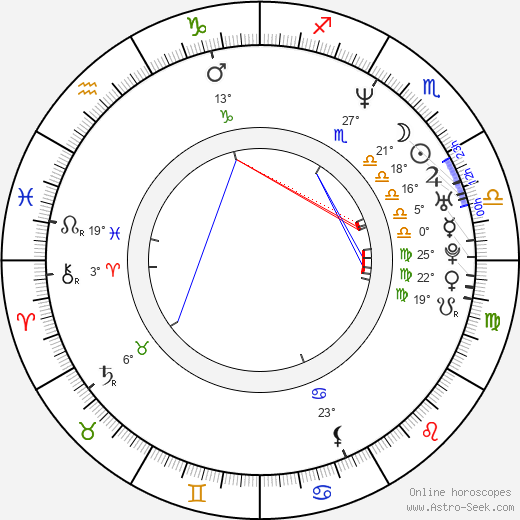 Allen Simpson birth chart, biography, wikipedia 2020, 2021