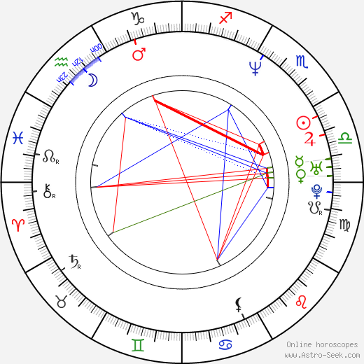 Anna Galvin birth chart, Anna Galvin astro natal horoscope, astrology