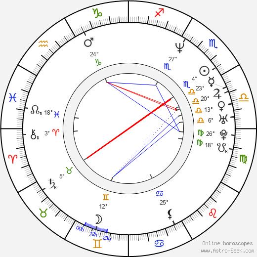 Bill McAdams Jr. birth chart, biography, wikipedia 2020, 2021