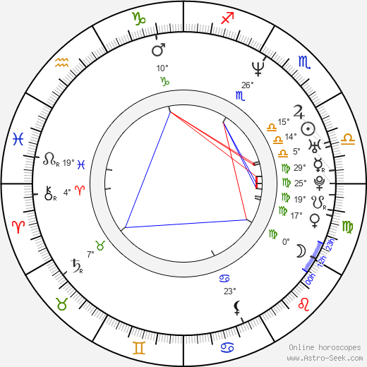 Billy Devlin birth chart, biography, wikipedia 2019, 2020