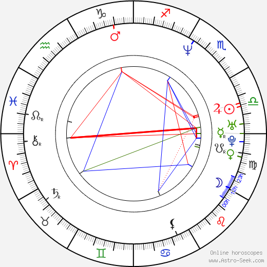 Billy Devlin astro natal birth chart, Billy Devlin horoscope, astrology