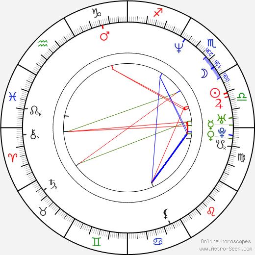 Boise Thomas birth chart, Boise Thomas astro natal horoscope, astrology