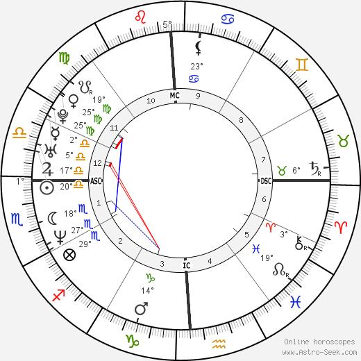 Cady McClain birth chart, biography, wikipedia 2020, 2021
