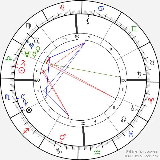 Cady McClain birth chart, Cady McClain astro natal horoscope, astrology