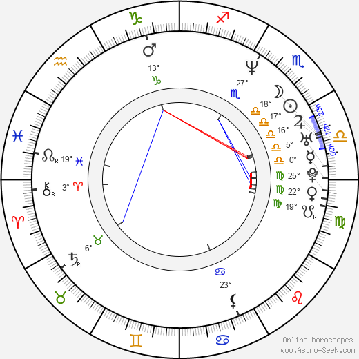 Damian Wilson birth chart, biography, wikipedia 2019, 2020