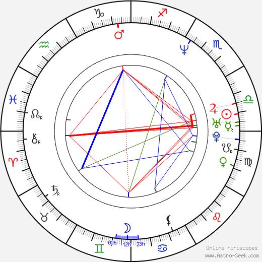 Damon Gough birth chart, Damon Gough astro natal horoscope, astrology
