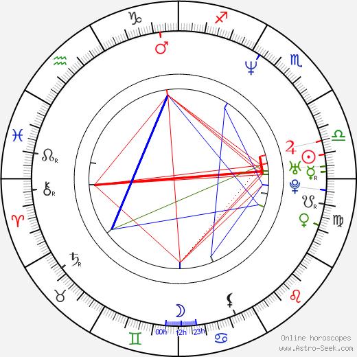 Dan Montgomery Jr. день рождения гороскоп, Dan Montgomery Jr. Натальная карта онлайн