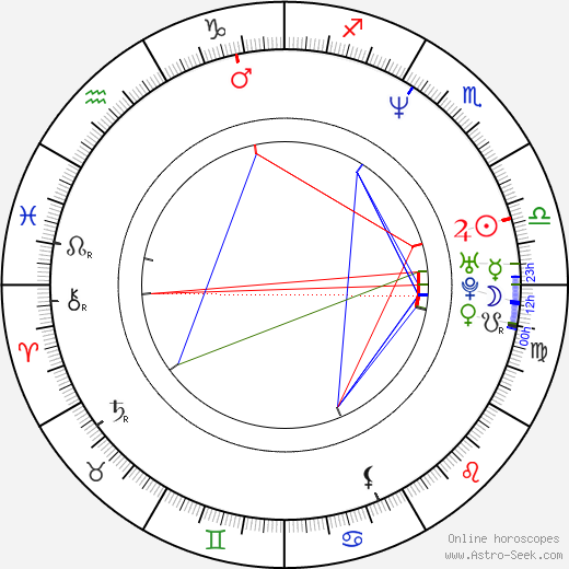 Dean Marshall birth chart, Dean Marshall astro natal horoscope, astrology