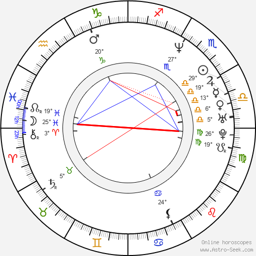 Dion Flynn birth chart, biography, wikipedia 2020, 2021