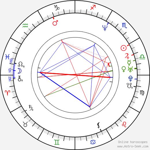Dion Flynn birth chart, Dion Flynn astro natal horoscope, astrology