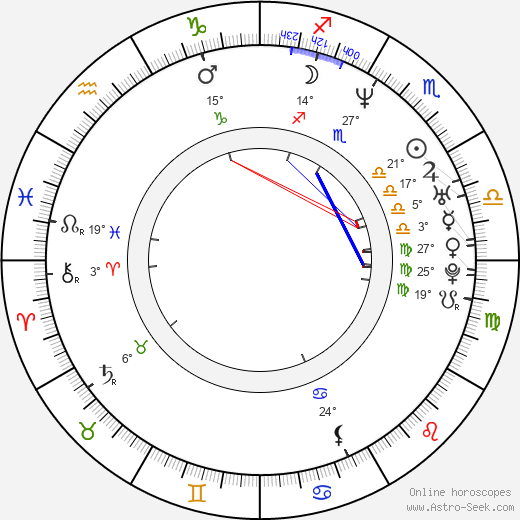 Dominic West birth chart, biography, wikipedia 2018, 2019