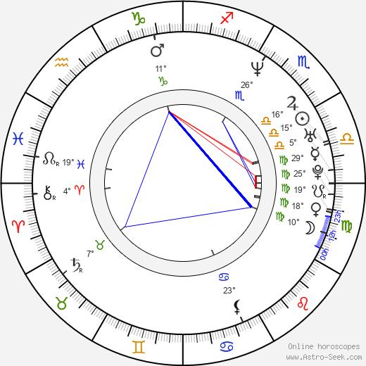 Dylan Neal birth chart, biography, wikipedia 2019, 2020