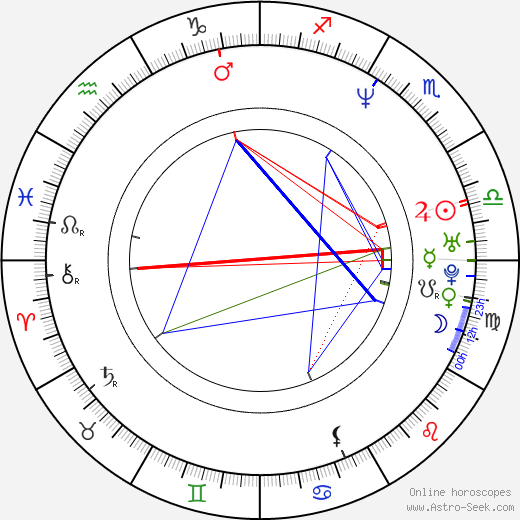 Dylan Neal birth chart, Dylan Neal astro natal horoscope, astrology