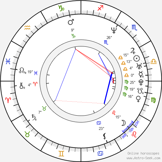 Elisha Carter birth chart, biography, wikipedia 2018, 2019