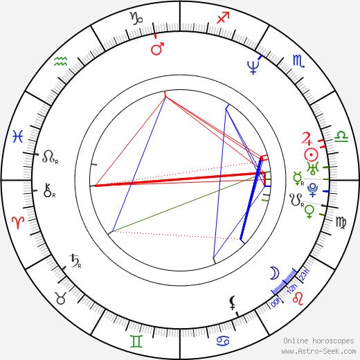 Elisha Carter astro natal birth chart, Elisha Carter horoscope, astrology