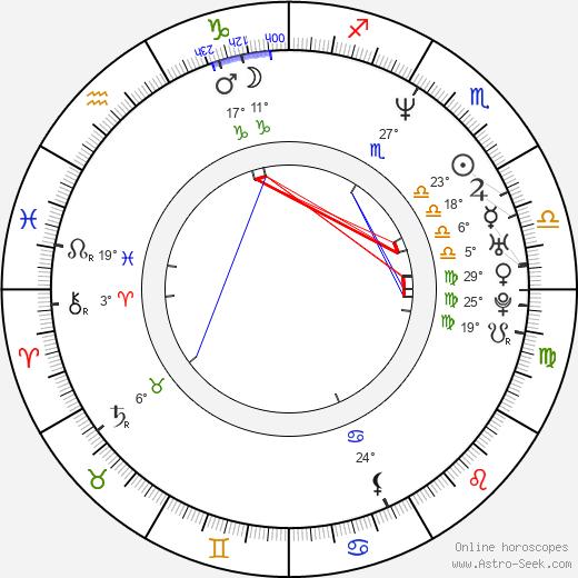 Ernie Els birth chart, biography, wikipedia 2019, 2020