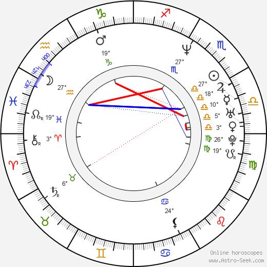 Gillian Grisman birth chart, biography, wikipedia 2019, 2020