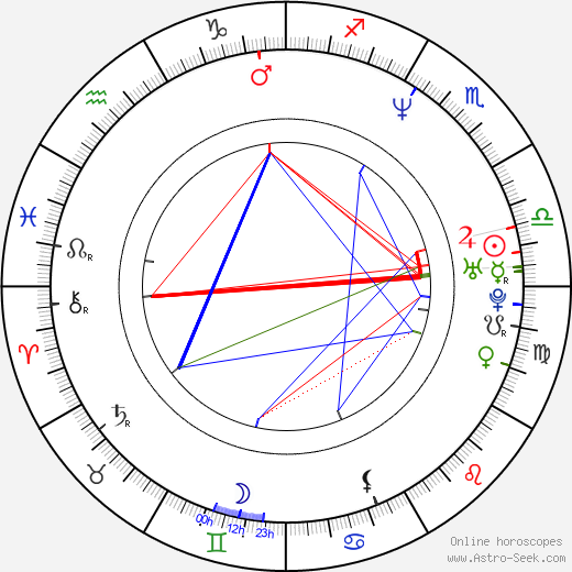 Heather Hunter tema natale, oroscopo, Heather Hunter oroscopi gratuiti, astrologia