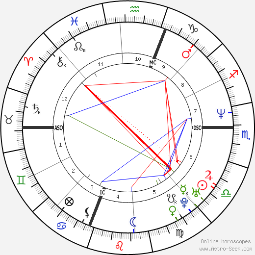 Jennifer Chute tema natale, oroscopo, Jennifer Chute oroscopi gratuiti, astrologia