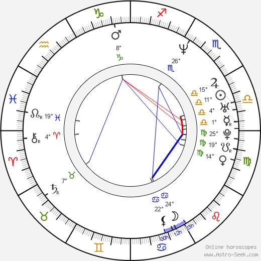 Jerry Minor birth chart, biography, wikipedia 2020, 2021