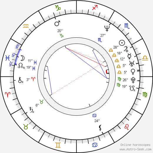 Jonathan Glatzer birth chart, biography, wikipedia 2020, 2021