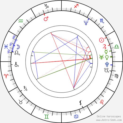 Jonathan Glatzer birth chart, Jonathan Glatzer astro natal horoscope, astrology