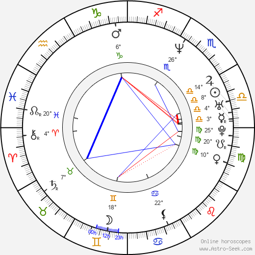 Jorge Aravena birth chart, biography, wikipedia 2020, 2021