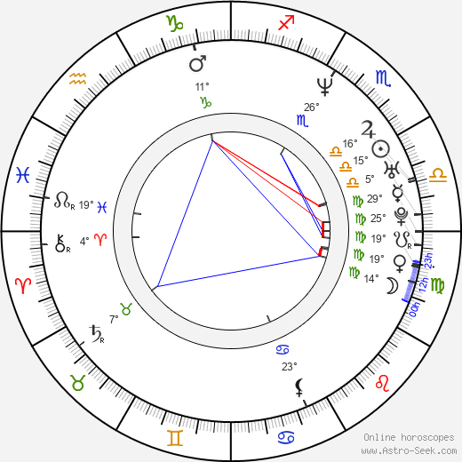 Julia Ann birth chart, biography, wikipedia 2018, 2019