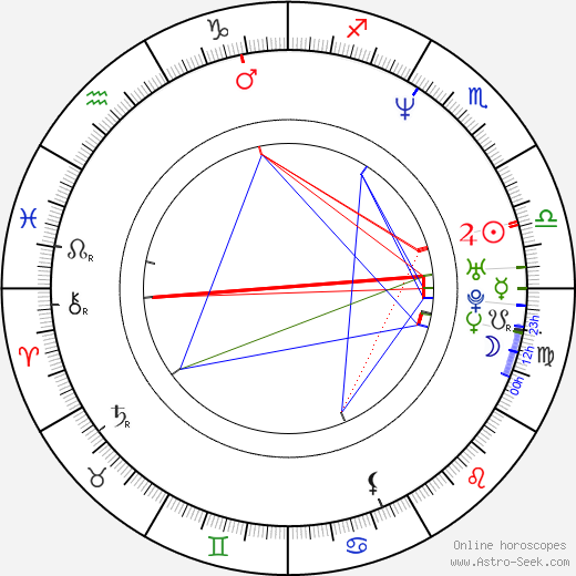 Julia Ann astro natal birth chart, Julia Ann horoscope, astrology