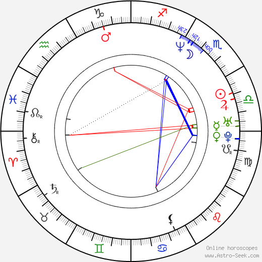Kôsuke Okano tema natale, oroscopo, Kôsuke Okano oroscopi gratuiti, astrologia