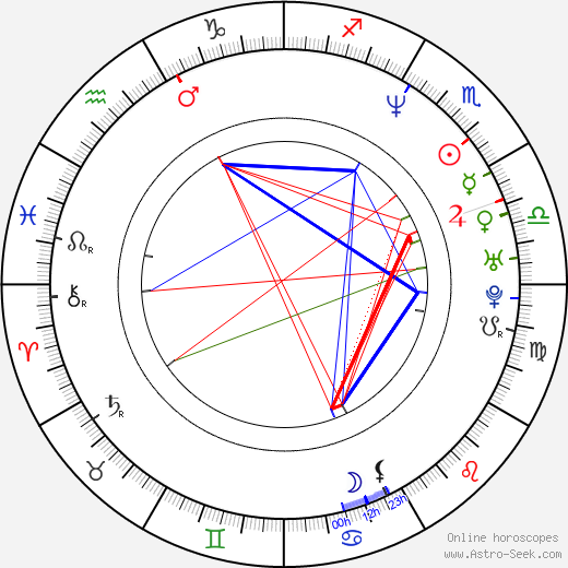 Mitch Harris astro natal birth chart, Mitch Harris horoscope, astrology