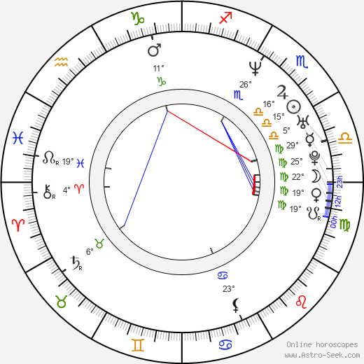 P. J. Harvey birth chart, biography, wikipedia 2019, 2020