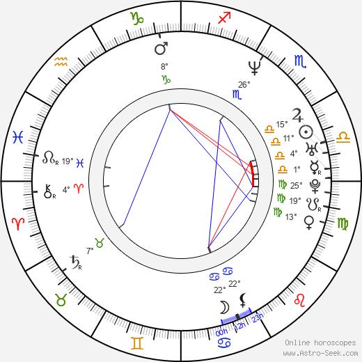 Paul Tassone birth chart, biography, wikipedia 2019, 2020