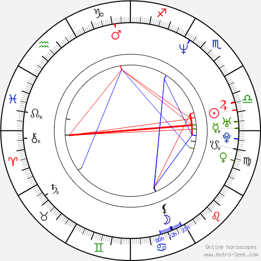 Paul Tassone astro natal birth chart, Paul Tassone horoscope, astrology