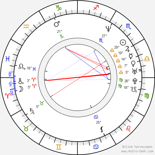 Razvan Radulescu birth chart, biography, wikipedia 2019, 2020