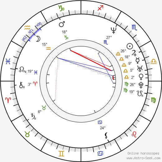 Seth Gecko birth chart, biography, wikipedia 2020, 2021