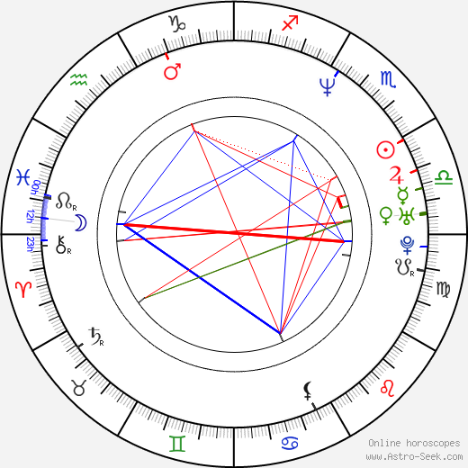Spike Jonze astro natal birth chart, Spike Jonze horoscope, astrology