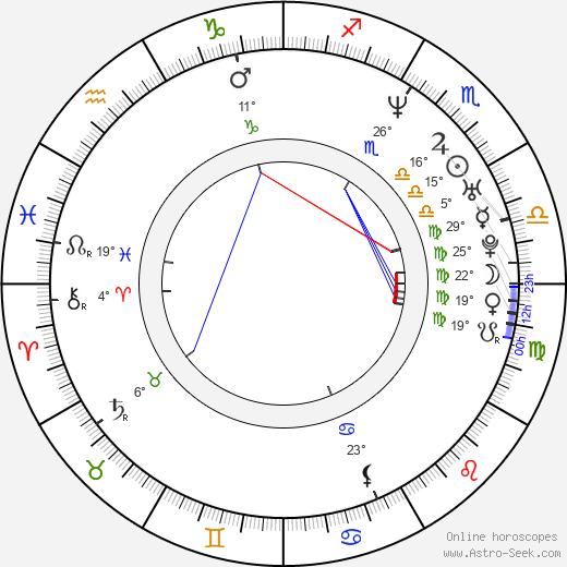 Steve McQueen birth chart, biography, wikipedia 2020, 2021