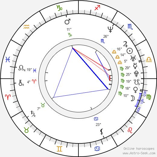 Susanna Griso birth chart, biography, wikipedia 2020, 2021