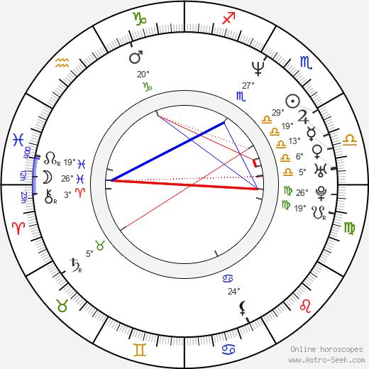 Todd Traina birth chart, biography, wikipedia 2020, 2021