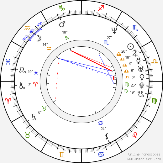 Trey Parker birth chart, biography, wikipedia 2018, 2019