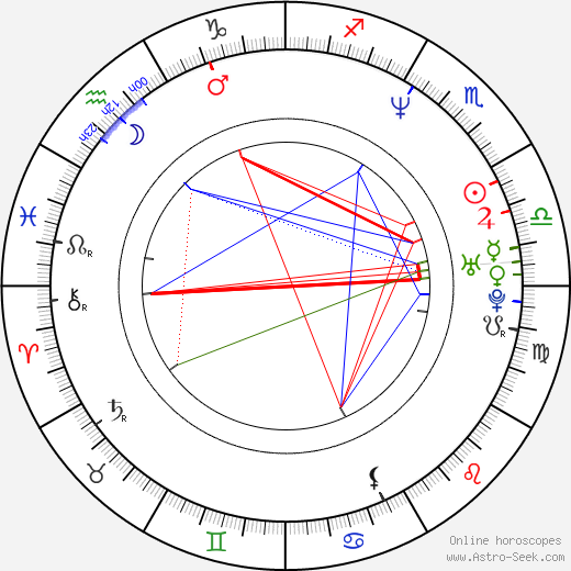 Trey Parker astro natal birth chart, Trey Parker horoscope, astrology