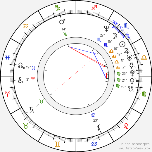 Tushka Bergen birth chart, biography, wikipedia 2018, 2019