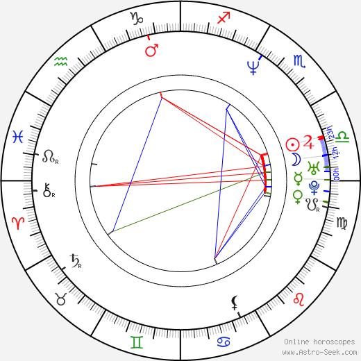 Wendi McLendon-Covey astro natal birth chart, Wendi McLendon-Covey horoscope, astrology