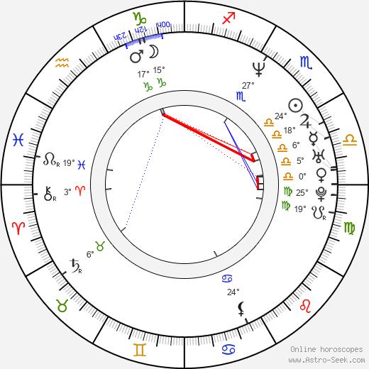 Wood Harris birth chart, biography, wikipedia 2019, 2020