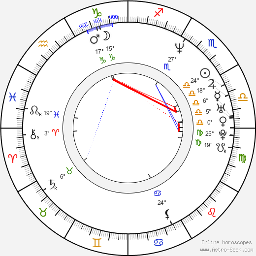 Wyclef Jean birth chart, biography, wikipedia 2018, 2019