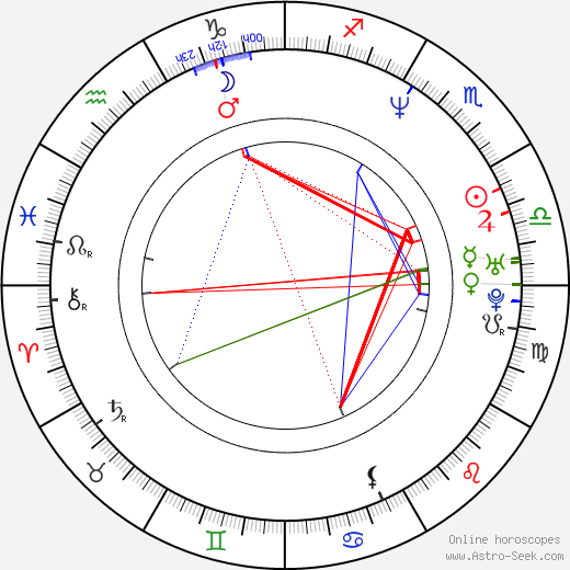Wyclef Jean astro natal birth chart, Wyclef Jean horoscope, astrology