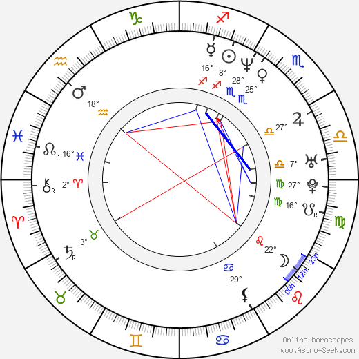 Amy Ryan birth chart, biography, wikipedia 2019, 2020
