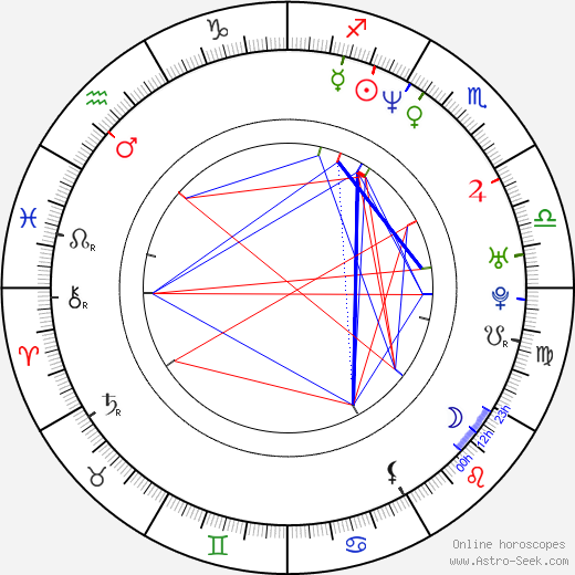Amy Ryan astro natal birth chart, Amy Ryan horoscope, astrology