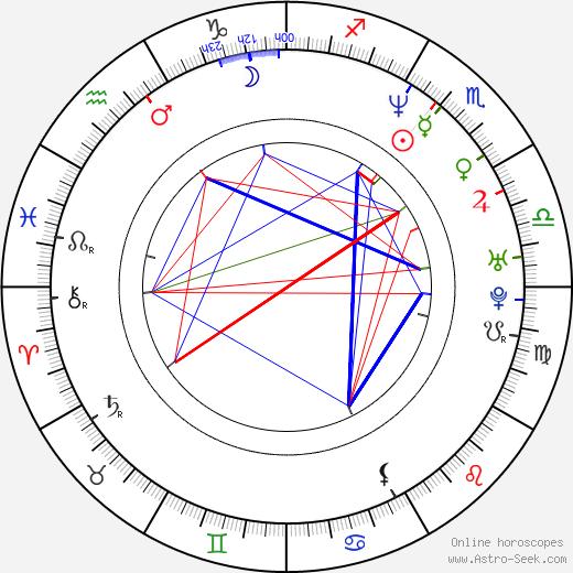 Ayaan Hirsí Alí - Magan день рождения гороскоп, Ayaan Hirsí Alí - Magan Натальная карта онлайн